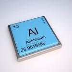9256924-aluminium-chemical-element-of-the-periodic-table-with-symbol-al