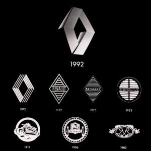 A logó alakulása