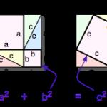 Pitagorasz tétel bizonyítása